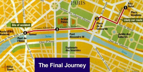 Final Journey of Diana